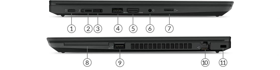 Lenovo Thinkpad P43s